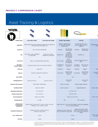 IDT Asset Tracking & Logistics Tag Comparison Chart